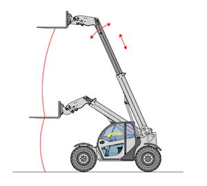 Waidemann T5522 Система содействия оператору