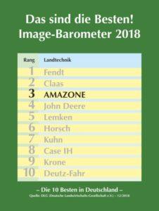 имидж барометр 2019 рейтинг